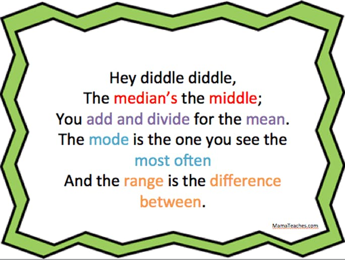 Free Math Printable: Mean, Median, Mode, and Range