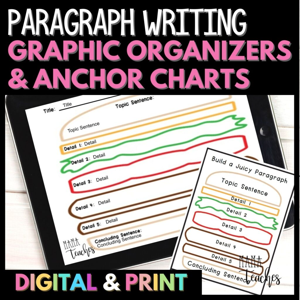 Paragraph Writing Graphic Organizers and Anchor Charts